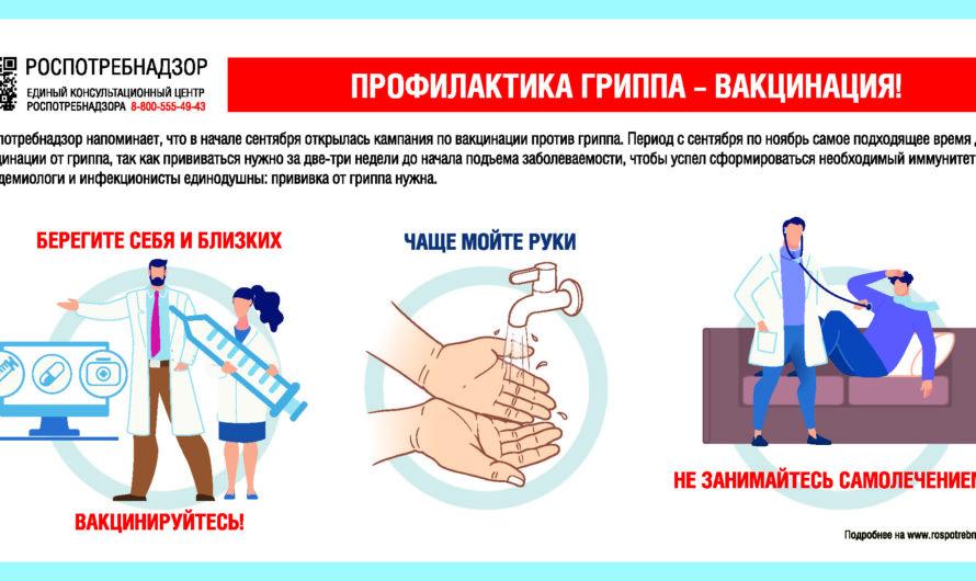 профилактика от гриппа